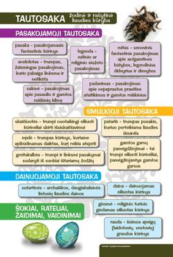 plakatai mokykloms